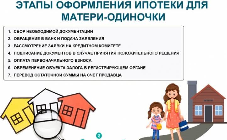 Кредит за откат краснодар без предоплаты отзывы
